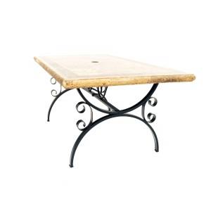 Monte Carlo table Profile